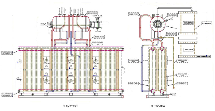 Par Techno Heat Pvt Ltd Steam Boiler Thermic Fluid